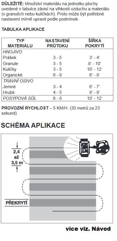 AgriFab AF 2101 - tlačené rozmetadlo