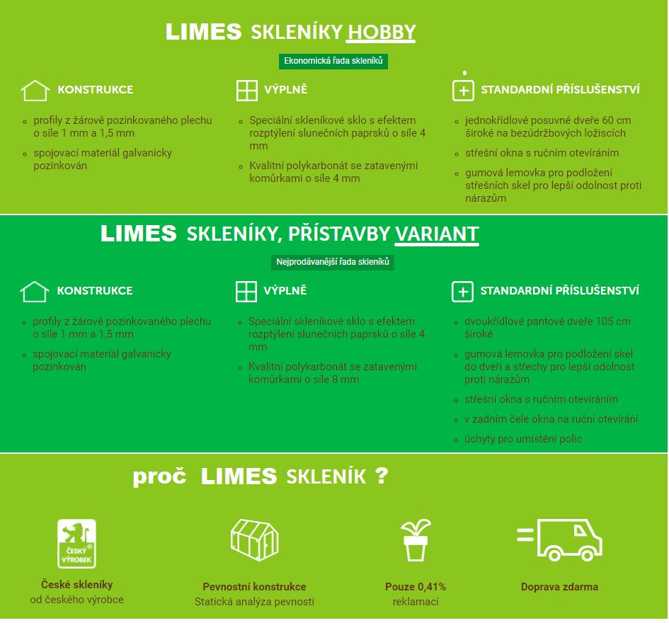 JAký je rozdíl mezi skleníky Hobby a Variant výrobce Limes
